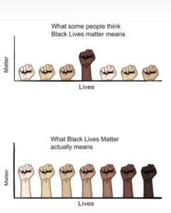 Illustration of several various skin color hands in fists, showing the difference between what Black Lives Matter is perceived as vs what it actually means (all fists at equal heights)