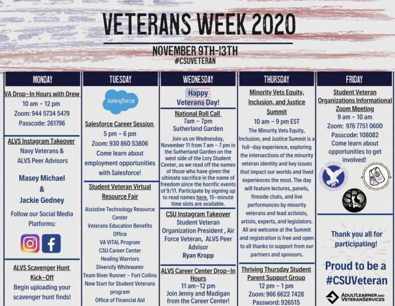 Vet Week 2020